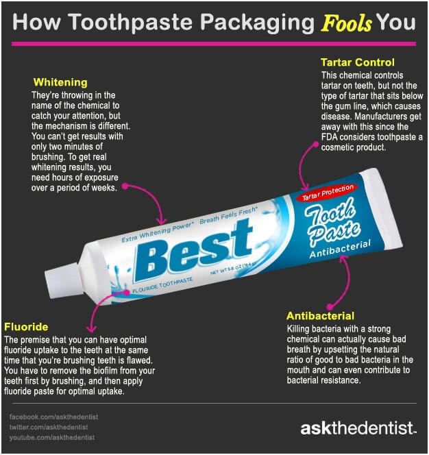 how toothpaste packaging fools you
