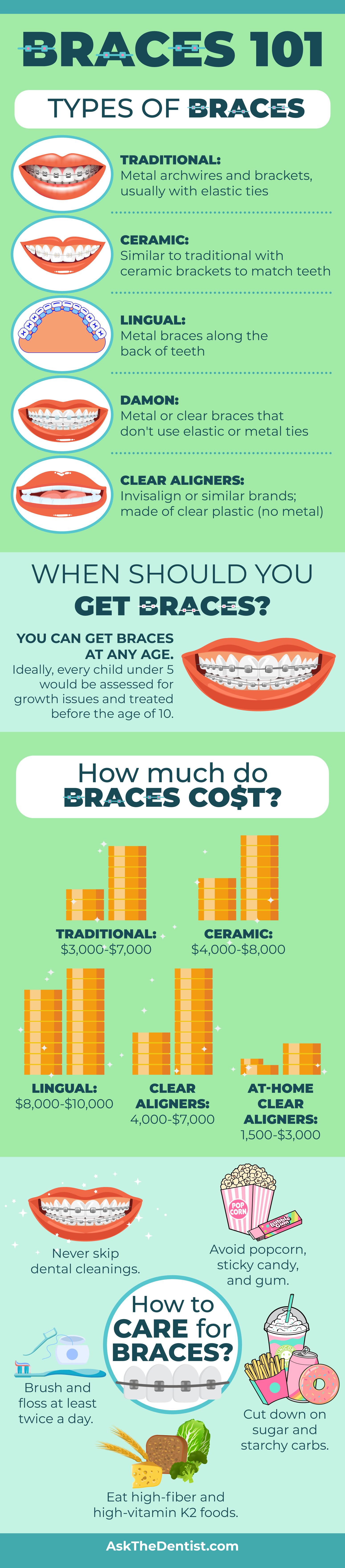 braces-types-costs-treatment