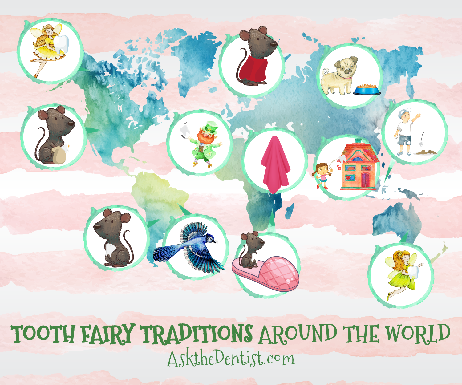 tooth fairy traditions around the world